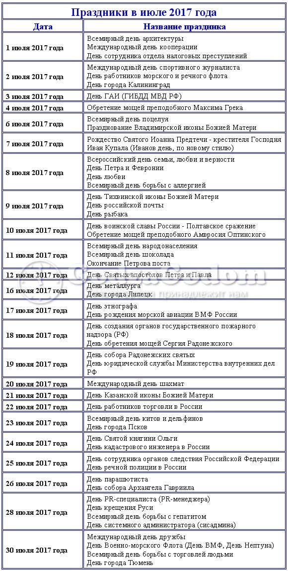 Таблица - календарь с праздниками на июль 2017 года