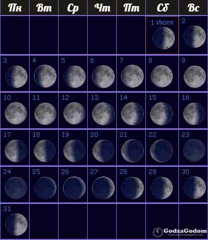Лунные фазы на июль 2017 года