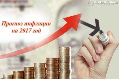 Официальная инфляция 2017 - Росстат
