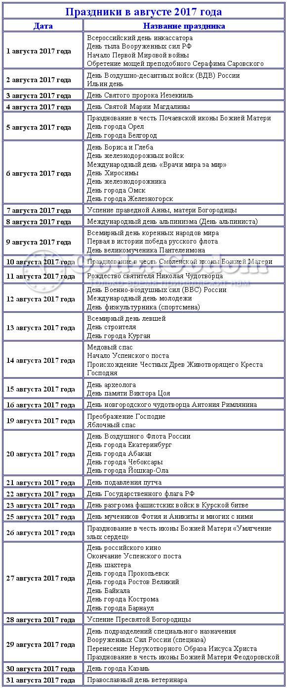 Таблица - календарь с праздниками на август 2017 года