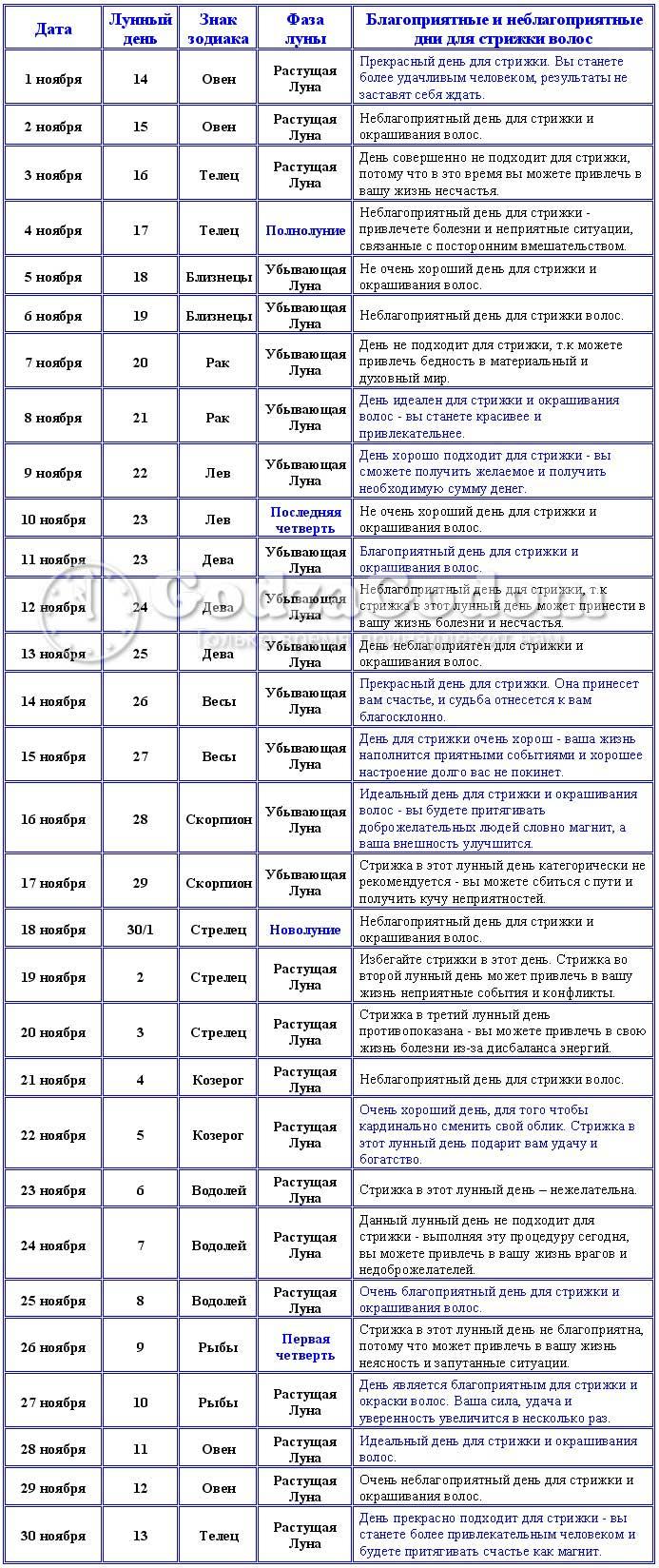 Календарь окрашивания и стрижек на ноябрь 2017 г.