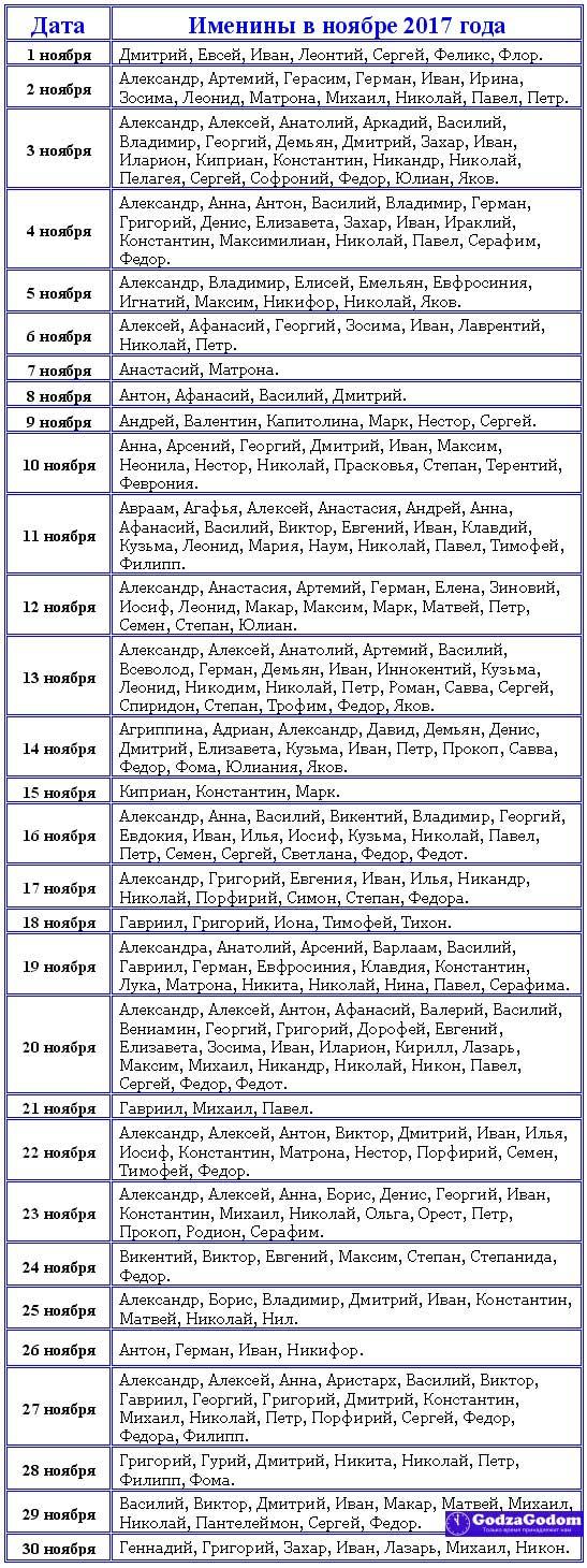 Церковный календарь имен для девочек и мальчиков на ноябрь 2017 года