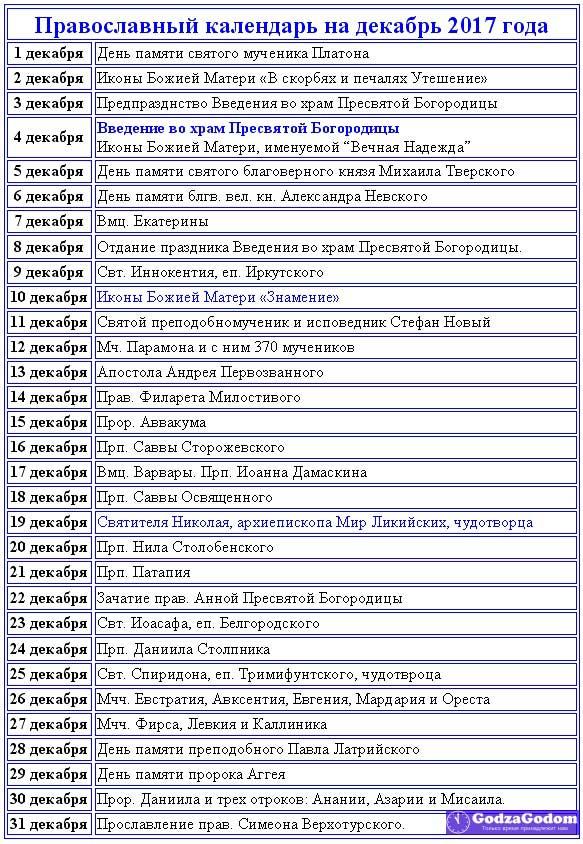 Таблица. Православный календарь церковных праздников и постов на декабрь 2017 г.