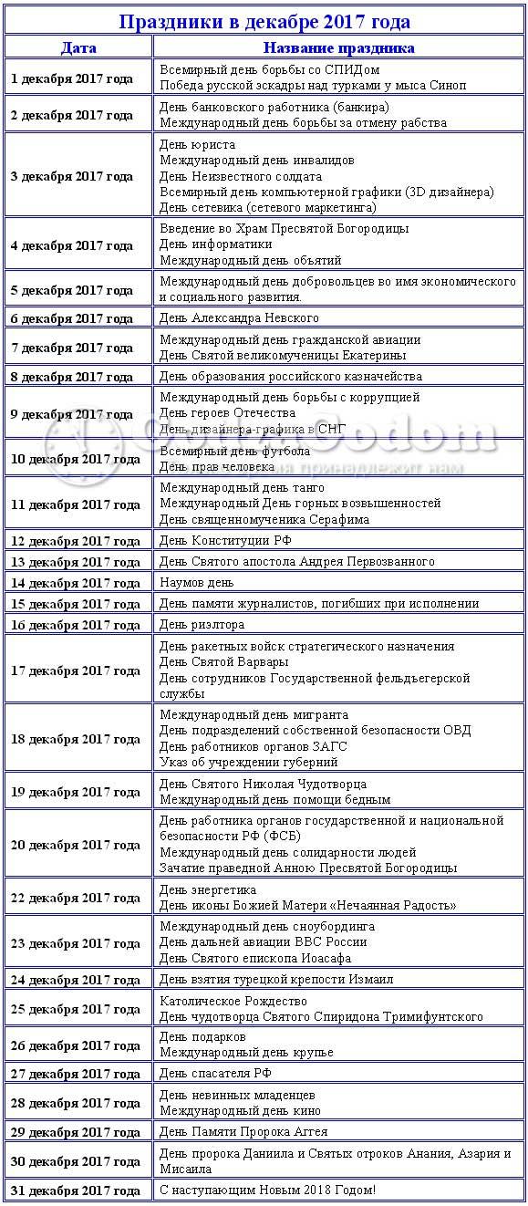 Таблица - календарь с праздниками на декабрь 2017 года