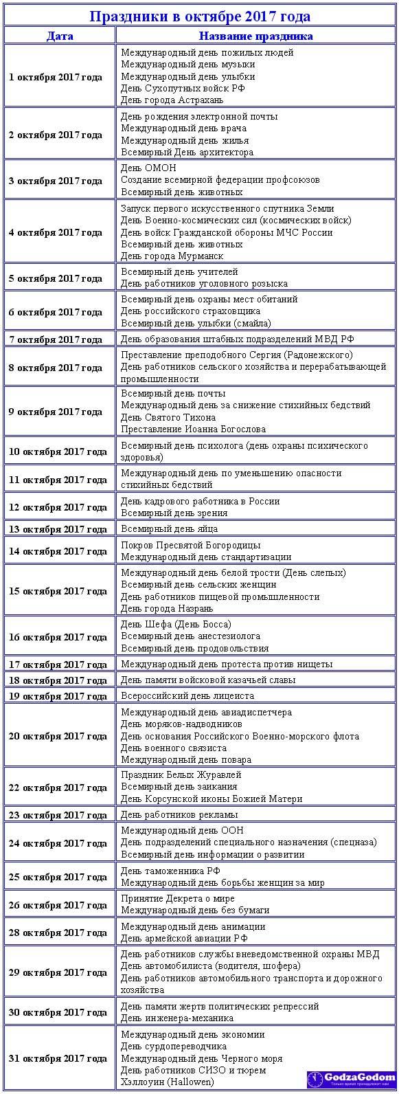 Таблица - календарь с праздниками на октябрь 2017 года