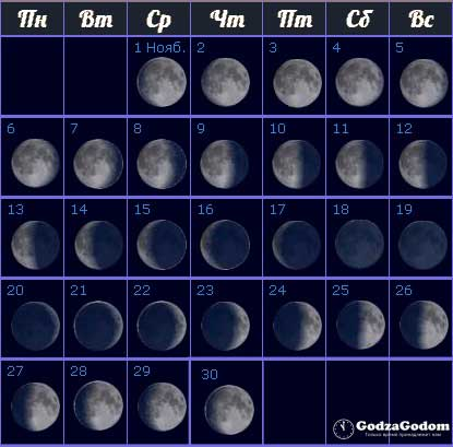 Лунный календарь на ноябрь 2017 года — фазы Луны