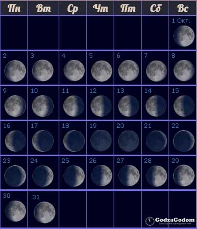 Все фазы Луны в октябре 2017 года
