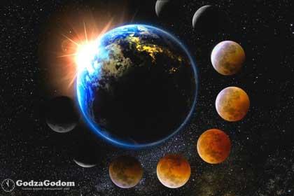 Фото частных и полных лунных затмений