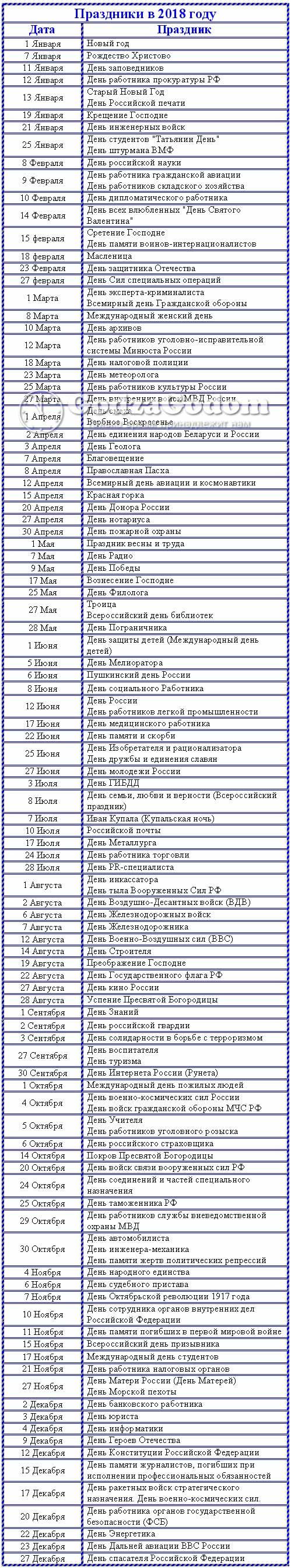 Календарь с праздниками на 2018 год (по месяцам)