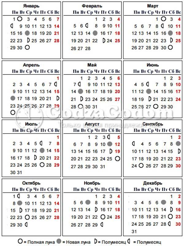 Календарь лунных дней 2018 с фазами Луны