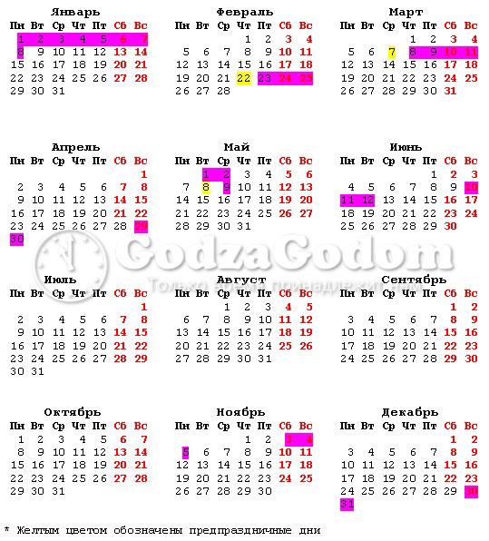 Календарь всех праздничных дней в РФ на 2018 год