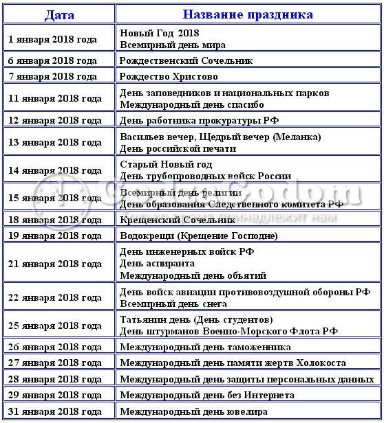 Календарь с праздниками на январь 2018 г.