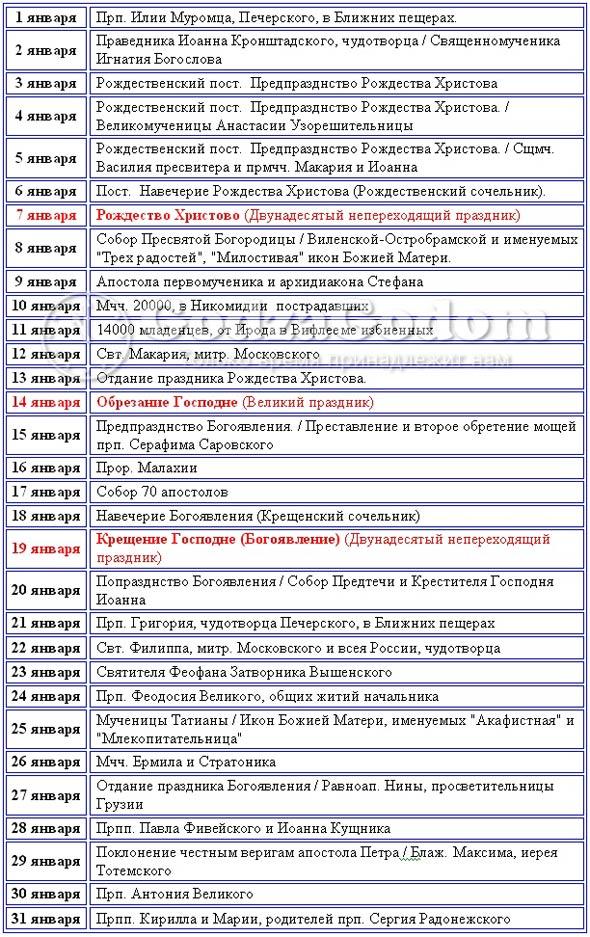 Таблица. Церковный календарь православных постов и праздников на январь 2018 г.