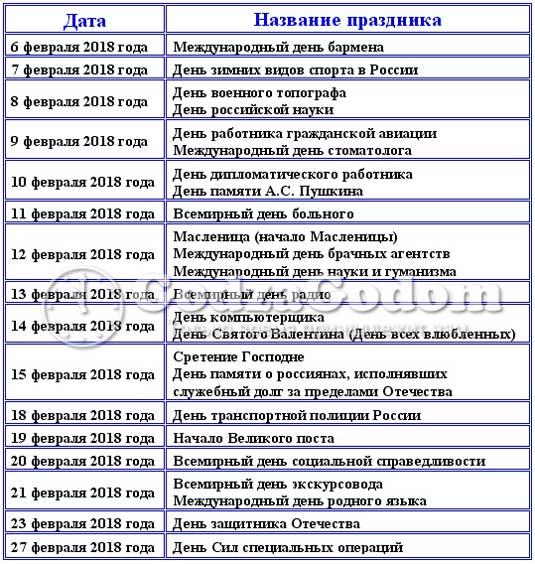 Календарь с праздниками на февраль 2018 г.