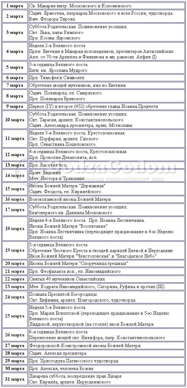 Таблица. Церковный календарь православных постов и праздников на март 2018 г.