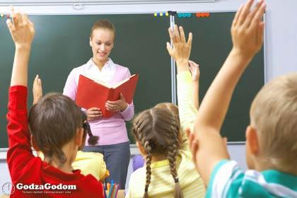 Учительница и ученики во время урока в школе