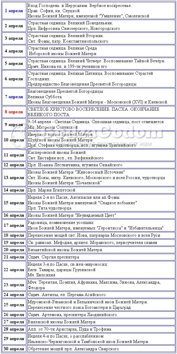 Таблица. Церковный календарь православных праздников (постов) на апрель 2018 г.