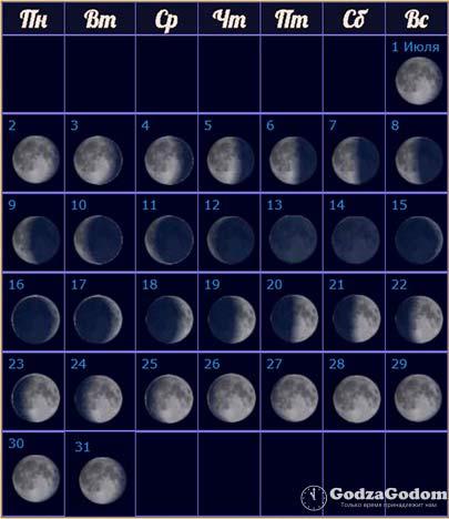 Лунные фазы на июль 2018 года: календарь новолуний и полнолуний