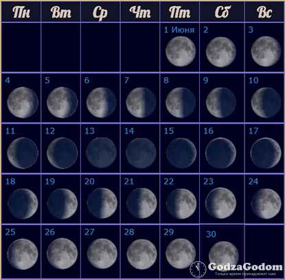 Лунные фазы на июнь 2019 года: календарь полнолуний и новолуний