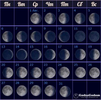 Лунный календарь на август 2018 года: фазы Луны