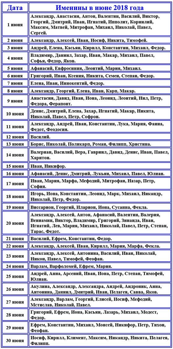 Церковные имена для девочек и мальчиков рожденных в июне 2018 г.