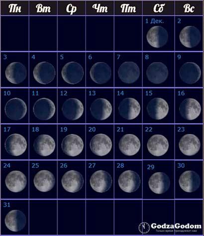 Лунные фазы на декабрь 2018 года: календарь полнолуний и новолуний