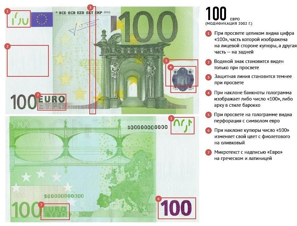 кредит на карту ru